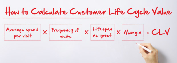 How to Calculate Customer Life Cycle Value