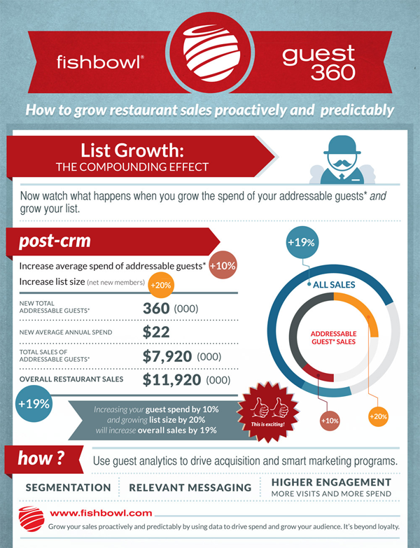 infografCRM_partTwo
